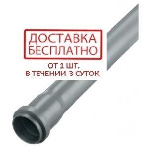труба 40х2м